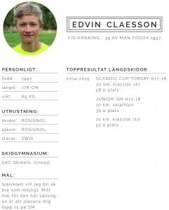 Edvin Claesson 2015